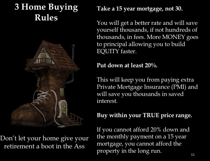 Home Buying Rules